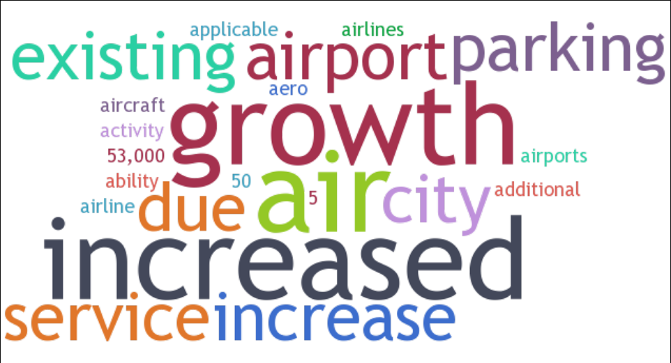 """DY Consultants has been selected by TRB's Airport Cooperative Research Program to carry out the Synthesis Project 03-15: """"How Airports Plan for Changing Aircraft Capacity-the Effects of Upgauging."""